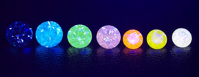 Different Types of Diamond Fluorescence Colors